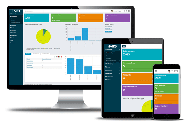 iMIS Membership Fundraising CMS Software for Associations and Non-Profits is Responsive and Mobile Ready