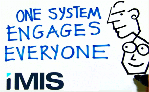 Watch an Overview of iMIS Membership  and Fundraising Software
